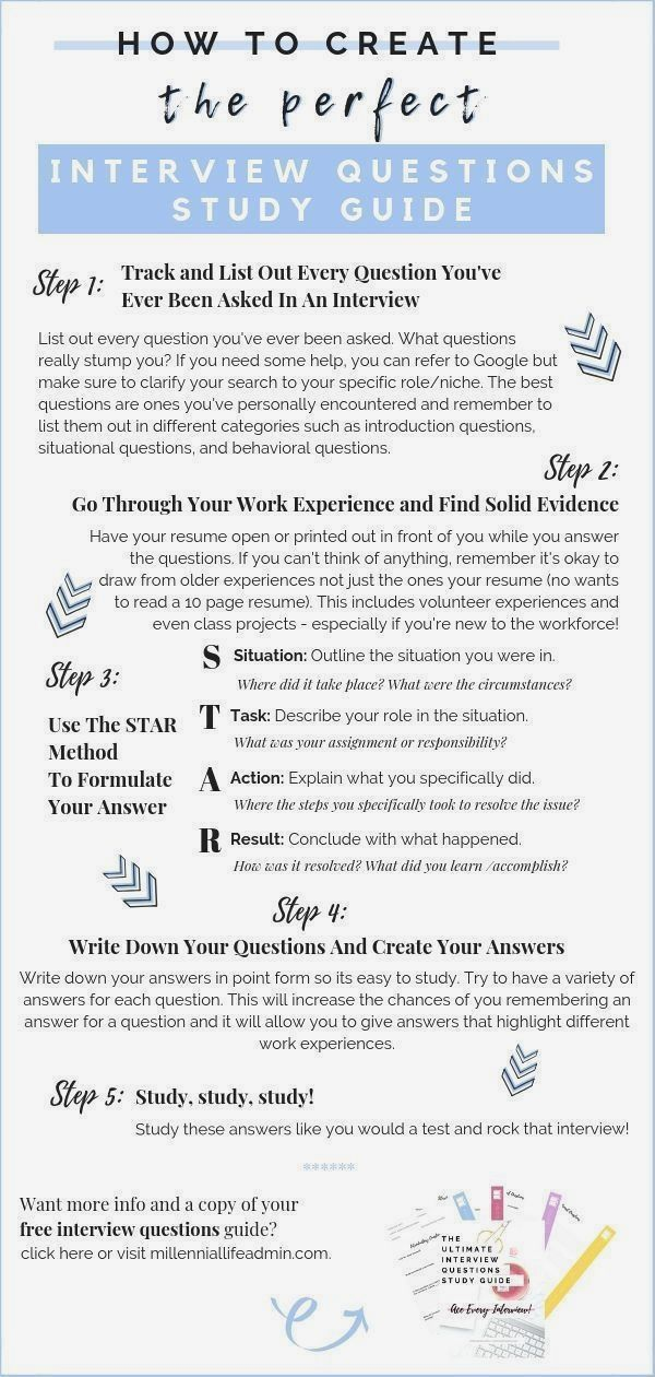 Basic Resume Examples Minimalist Resume Examples In 2020 First Job Tips Job Interview Tips Job Interview Advice