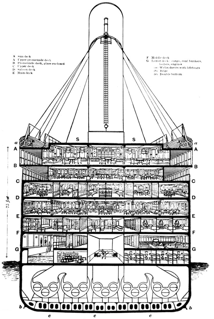 a cutaway diagram of titanic u0026 39 s midship section
