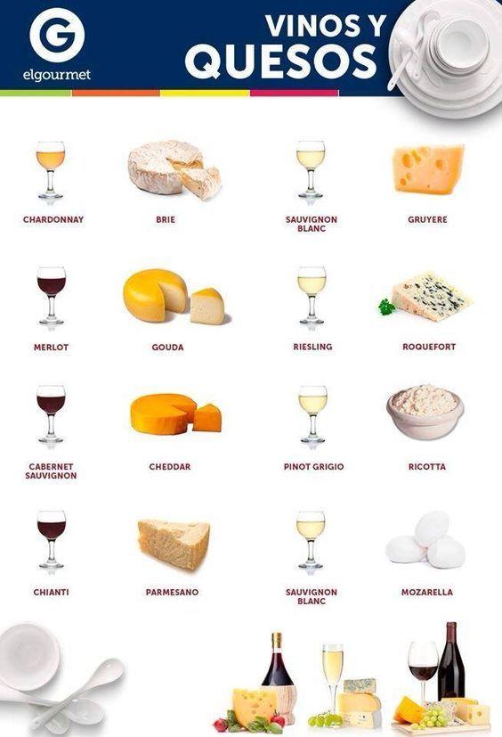 Maridar un vino con una comida es fundamental para poder disfrutar de ambos y no culpar a ninguna de las partes sobre la calidad. Una regla básica es antes de todoes conocer que es lo que vamos a …