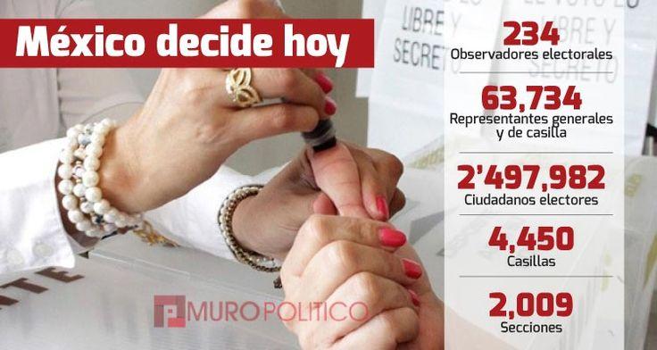 Elecciones: México decide hoy - http://muropolitico.mx/2015/06/07/elecciones-mexico-decide-hoy/