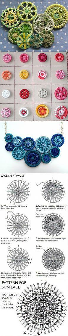thread and circles