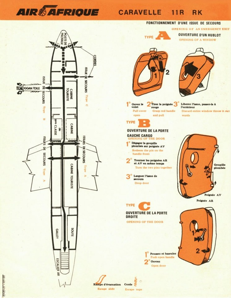 31 best Airplane safety diagram images on Pinterest | Aircraft, Aeroplane and Aeroplanes