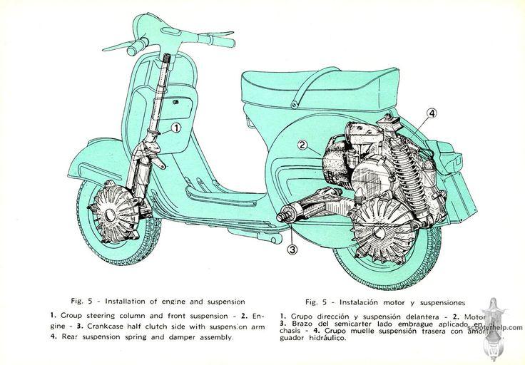 The 72 best VESPA images on Pinterest | Vespa scooters, Vespas and ...