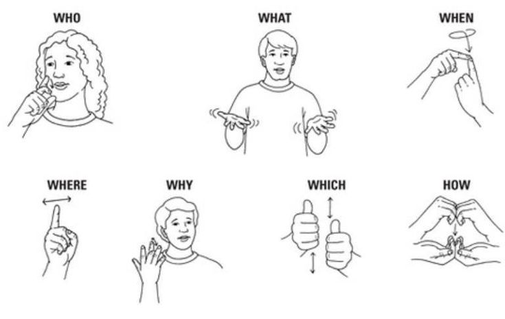 ASL question words