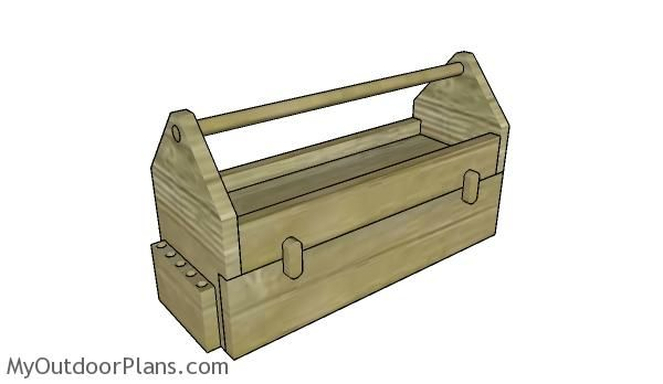 Wood Tool Box With Drawer Plans In 2019 Wood Tool Box