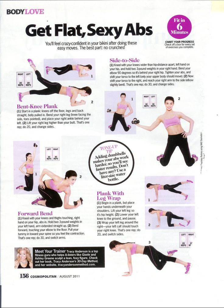 Flat, Sexy Abs; Tracy Anderson Method in Cosmopolitan; Fit in 6 minutes column