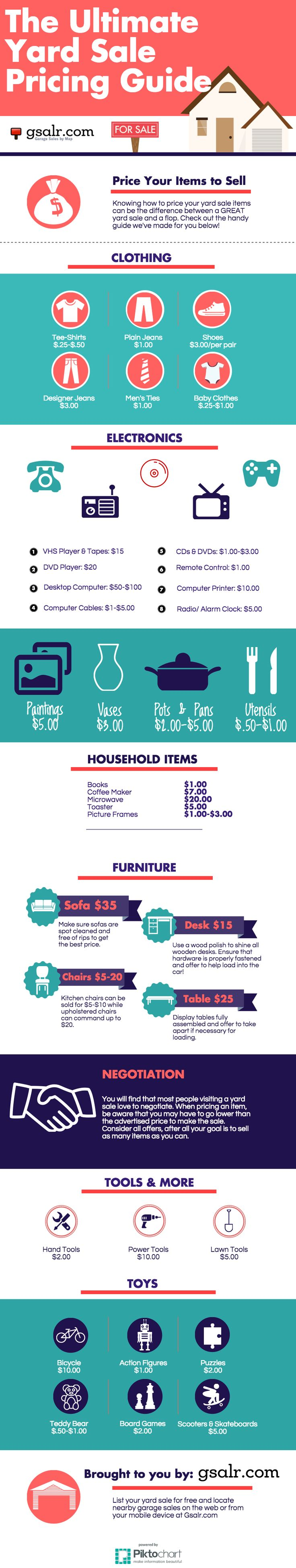 Learn how to host the very best garage sale ever - Learn How To Host The Very Best Garage Sale Ever Yard Sale Pricing Is Key Download