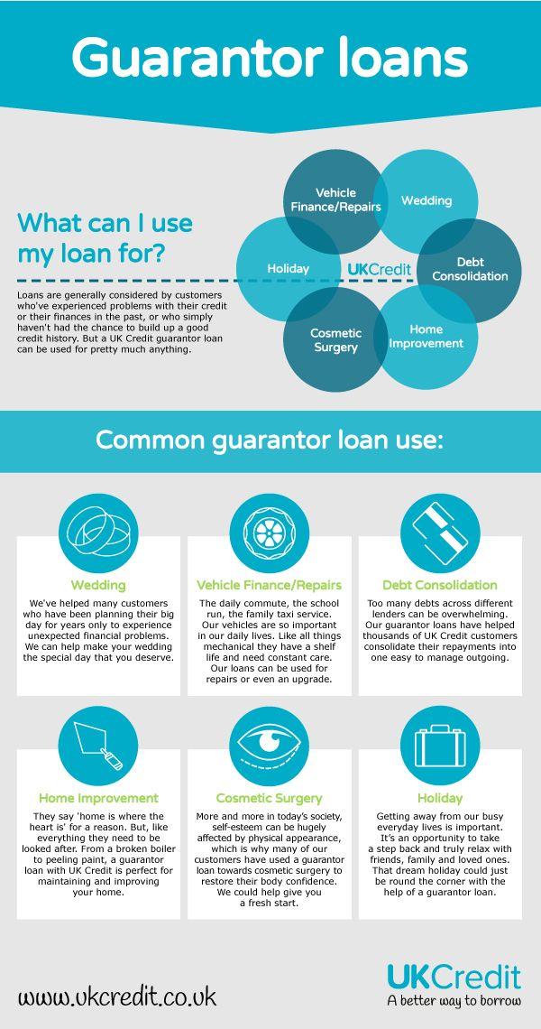 Bb T Home Improvement Loans