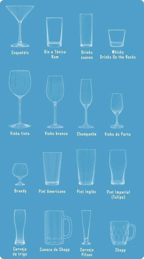 Tá na dúvida na hora de servir as bebidas? Dá uma olhada nesse guia super prático! #copo #drink #dica #infografico