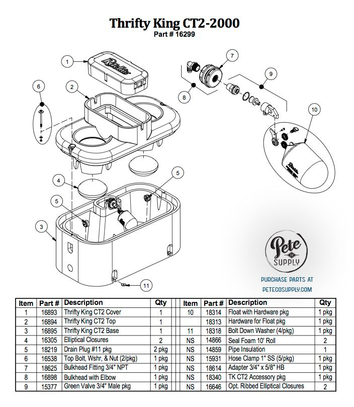 Ritchie Thrifty King CT2 Parts List #ritchiewaterer