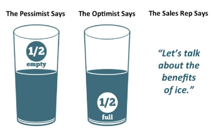 Pessimist vs Optimist vs Sales Rep