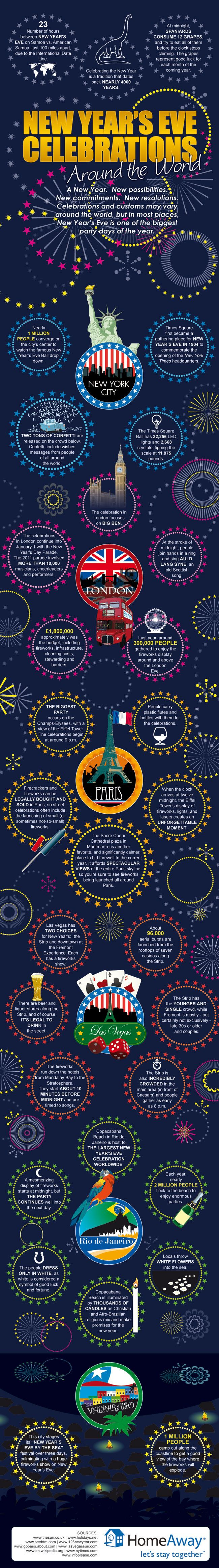 New Year's Eve celebrations around the world infographic