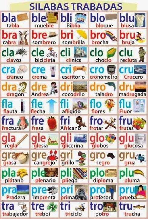 El alfabeto esta lleno de silabas o palabras conocidas como trabadas. a continuación les presentamos estas palabras y se puedan desarrollar todas tienen imágenes y palabras que terminan con silabas…