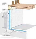 Image result for XPS Insulation R-value