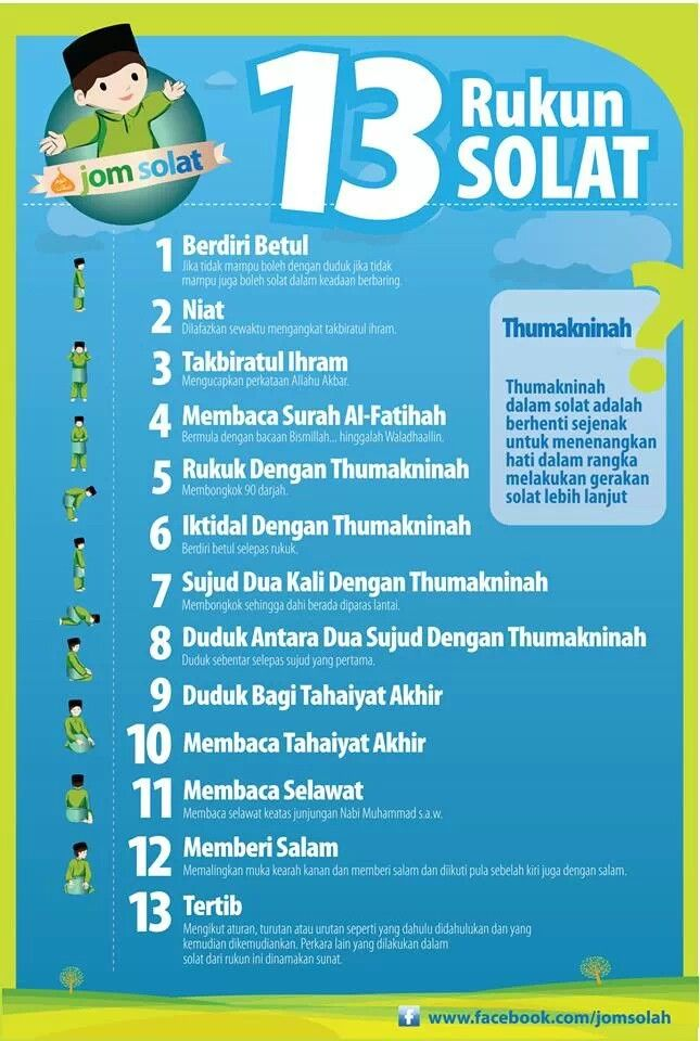 13 Rukun Solat :)