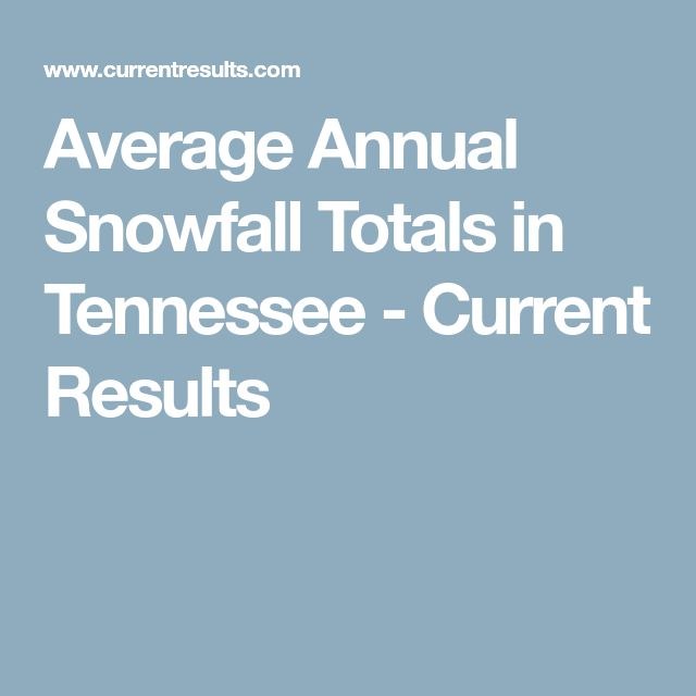 Average Annual Snowfall Totals in Tennessee - Current Results