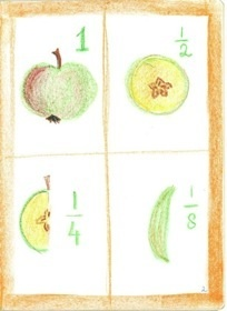 lots more faction main lesson pages here http://pinterest.com/mamancigogne/fractions-grade-3-4/