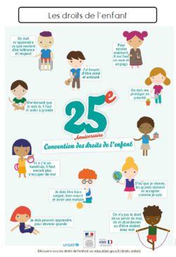 Droits de l'enfant, le 20 novembre.