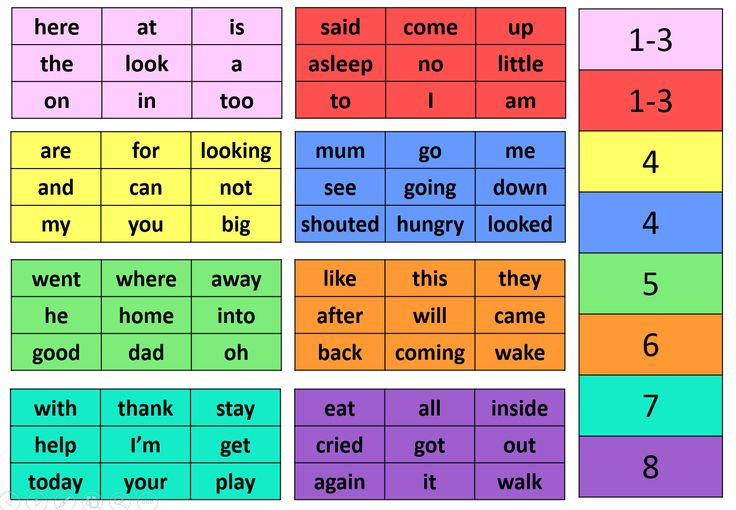 magic 100 sight words - Google Search