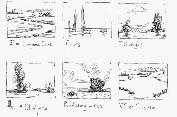 Keeping the Wonder : Teaching Art - Composition