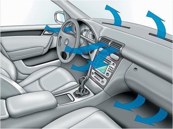Очистка системы вентиляции и кондиционирования воздуха автомобиля  Неприятный запах в салоне Вашего автомобиля способен изрядно подпортить настроение аккуратному и любящему свою машину владельцу. В этом случае можно исправить положение с помощью озонирования, что поможет дезинфицировать салон, а также систему кондиционирования воздуха автомобиля, когда химические средства и ручная чистка зачастую оказывается недостаточным для полной и эффективной дезинфекции.  Плохой запах в салоне…