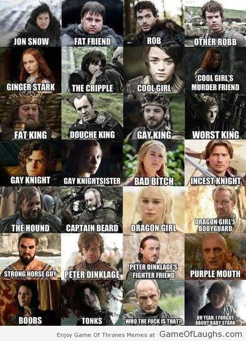 Characters In Game Of Thrones - Game Of Thrones Memes