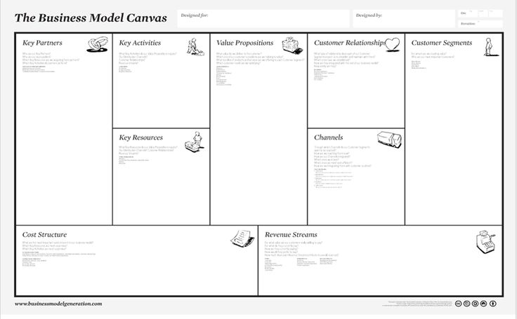 One page business plan template free