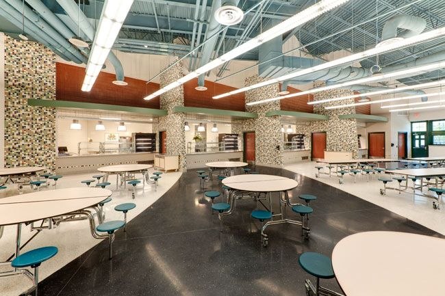 59 Best Images About Desain Interior Canteen School On Pinterest Colgate Palmolive Kid