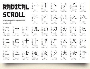 Learn Kanji with Radicals - Tofugu