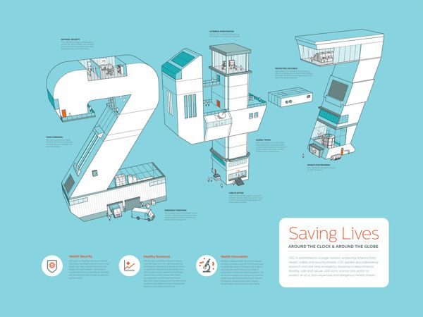 CDC 24/7 by Chris Yoon, via Behance
