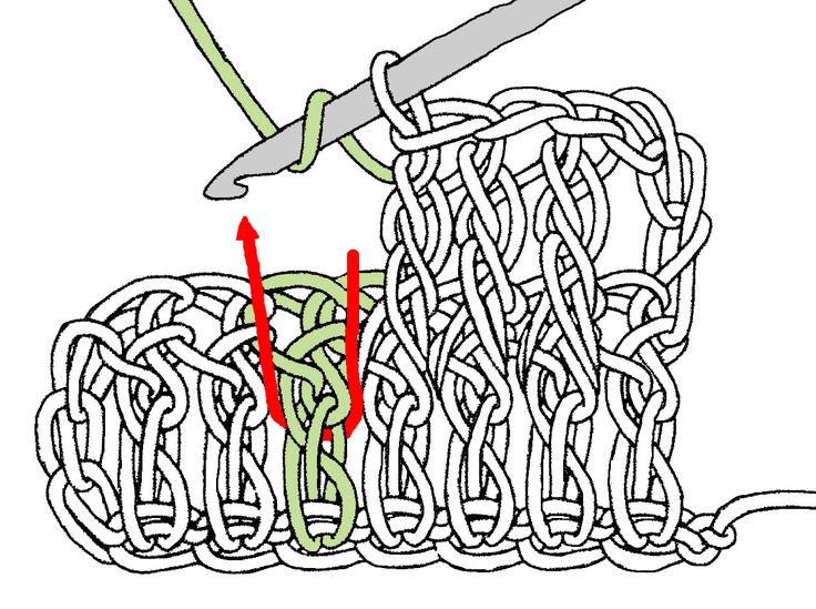 Crochet stitches illustrated really clearly, great for beginners