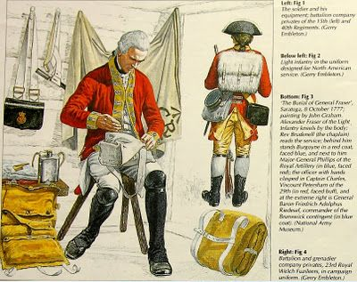 American war of Independence Redcoats