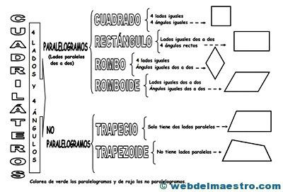 Figuras geométricas planas - Recursos educativos y material didáctico para niños/as de Infantil y Primaria. Descarga Figuras geométricas planas