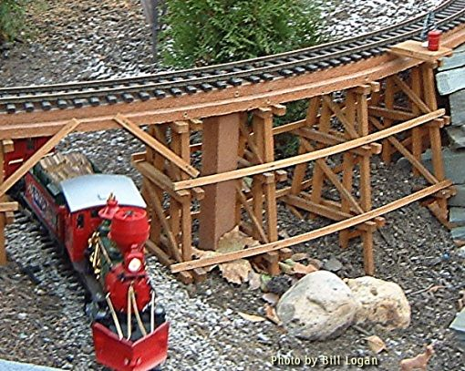 10 Best Images About Railroad On Pinterest Models The