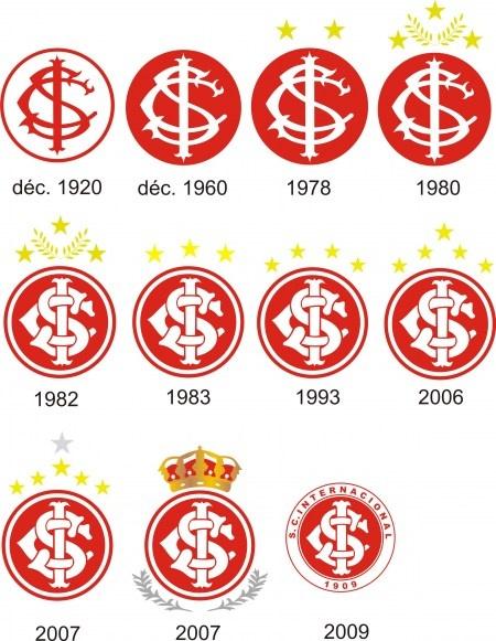 Evolução do emblema do Colorado ao longo dos tempos.