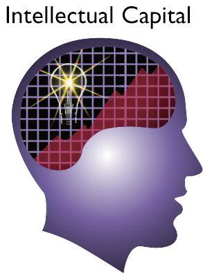 el capital intelectual es el conocimiento intelectual de esa organización, la información intangible (que no es visible, y por tanto, no está recogida en ninguna parte) que posee y que puede producir valor