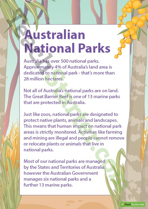 6 Australian National Parks Posters Teaching Resource