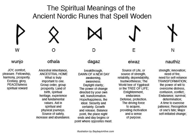 rune symbols and their meanings pdf