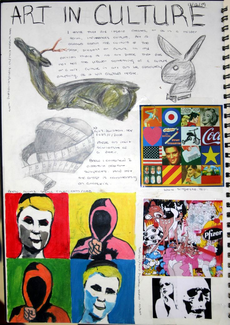 INVESTIGATION WORKBOOK, VISUAL ARTS JOURNAL, PROCESS PORTFOLIO etc = BFF