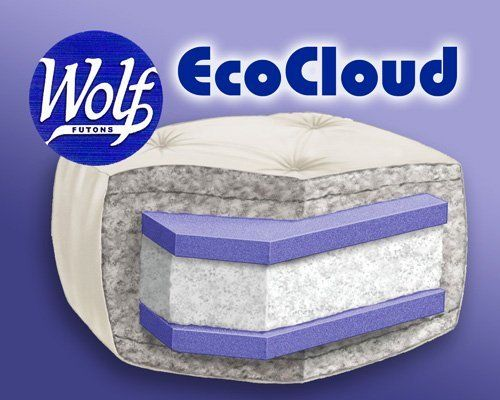 Wolf Ecocloud Futon Mattress Full Click On The Image For