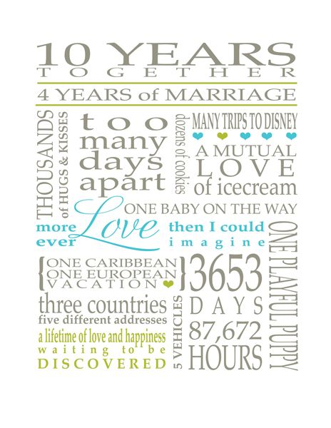 4th Year Anniversary Poster Love This And We Are 10 Years This