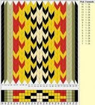 Image result for telemark tablet weaving