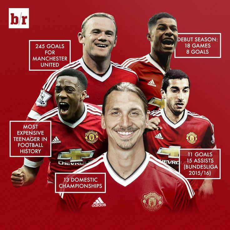MUFC forward line.😃😃