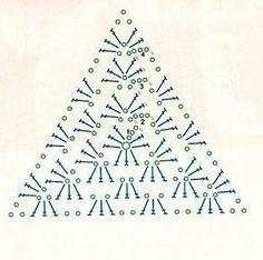 crochet granny triangle pattern - Google Search