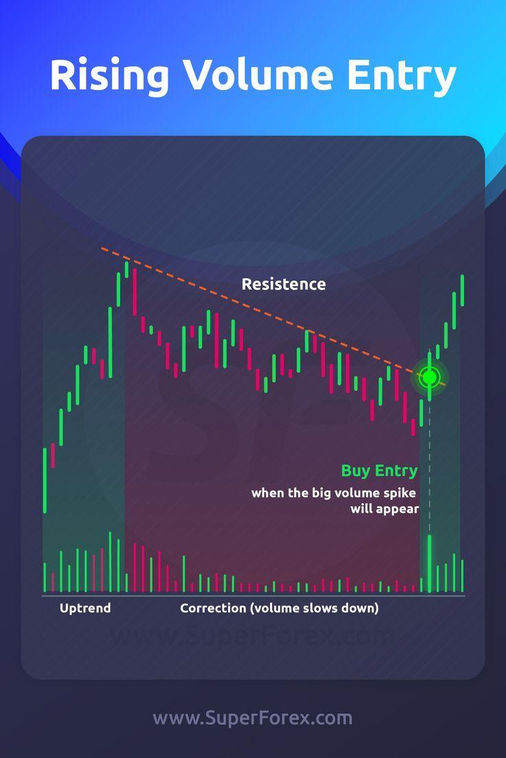 conditions de trading
