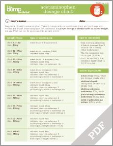 Tool: Acetaminophen Chart - Tylenol - Infant Tylenol - baby binder printable
