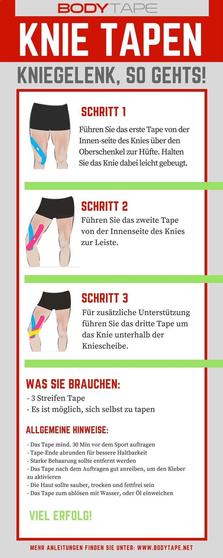 Charmant Hüfte Leistenmuskelanatomie Ideen - Physiologie Von ...