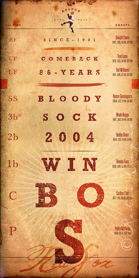254 best Red Sox!!! images on Pinterest | Boston sports, Red socks ...