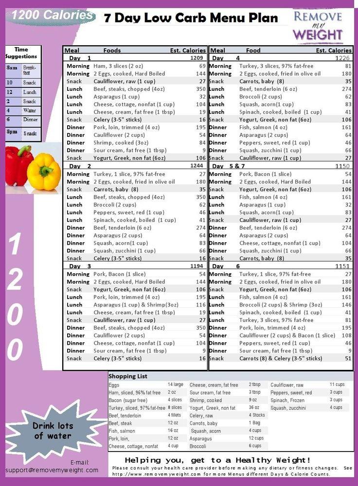 Best 25+ 1200 calorie plan ideas on Pinterest | 1200 ...