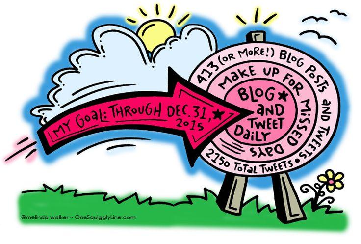 My Goal: Blog & Tweet Daily Through 2015